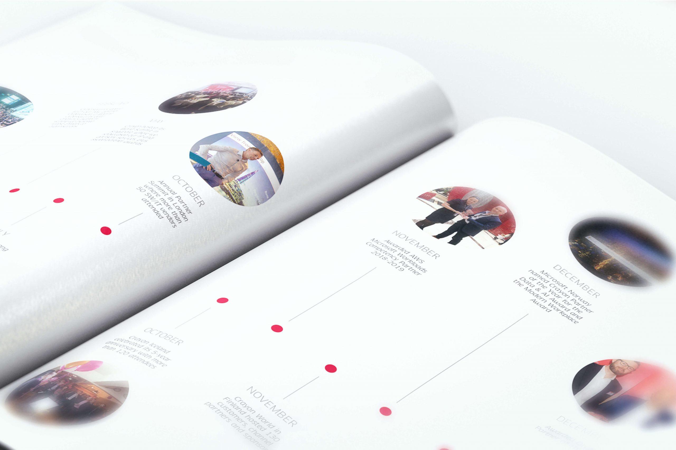 En Crayon årsrapport ligger åpnet på en hvit bakgrunn hvor en oppslagsside med en tidslinje om året som har gått er synlig