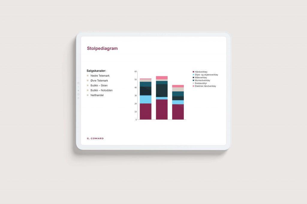 Grafisk profil for G. Coward. Powerpoint presentasjon vist på en iPad